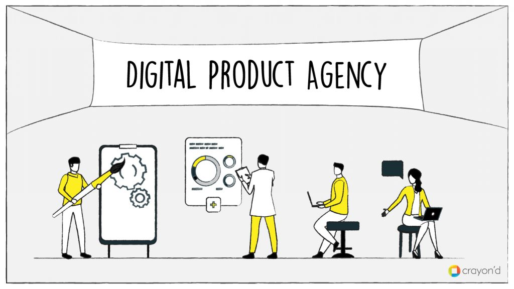 Hiring a digital product agency— How to build an MVP as a non-technical founder