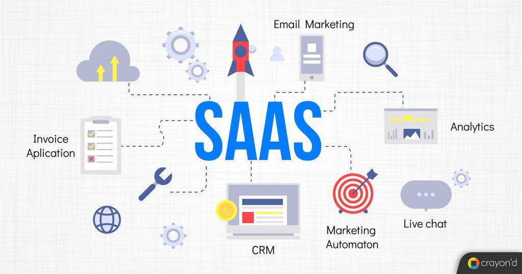 Future of SaaS