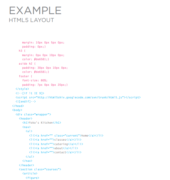 HTML and CSS Example in book