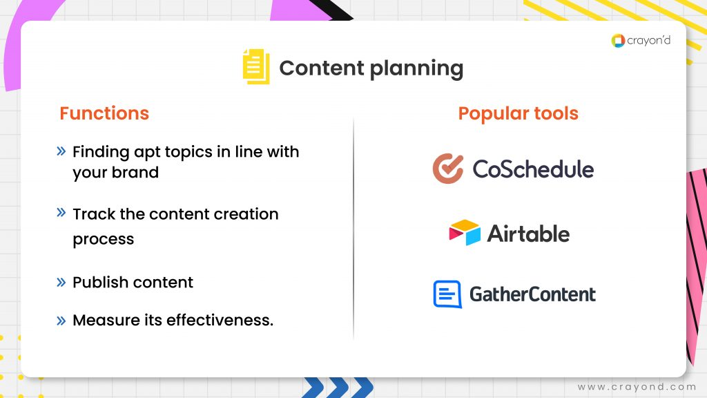 Content Planning Tools