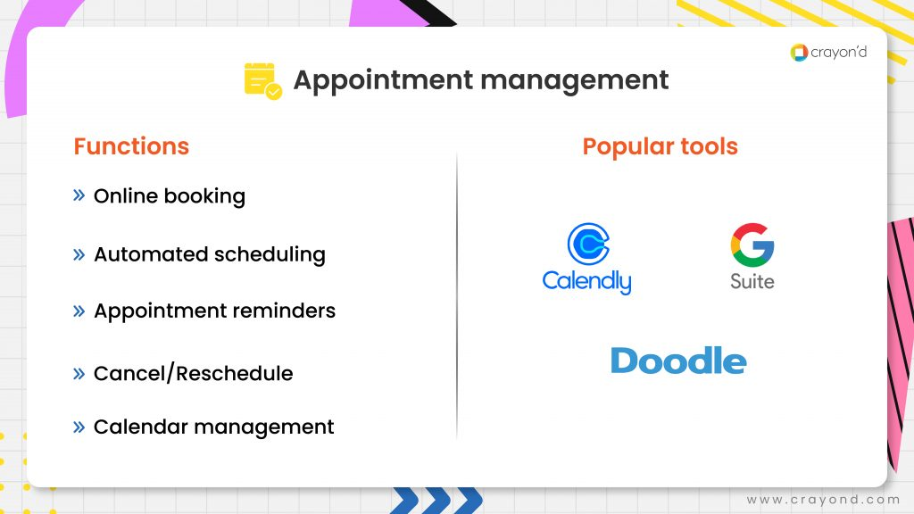 Appointment Management Tools