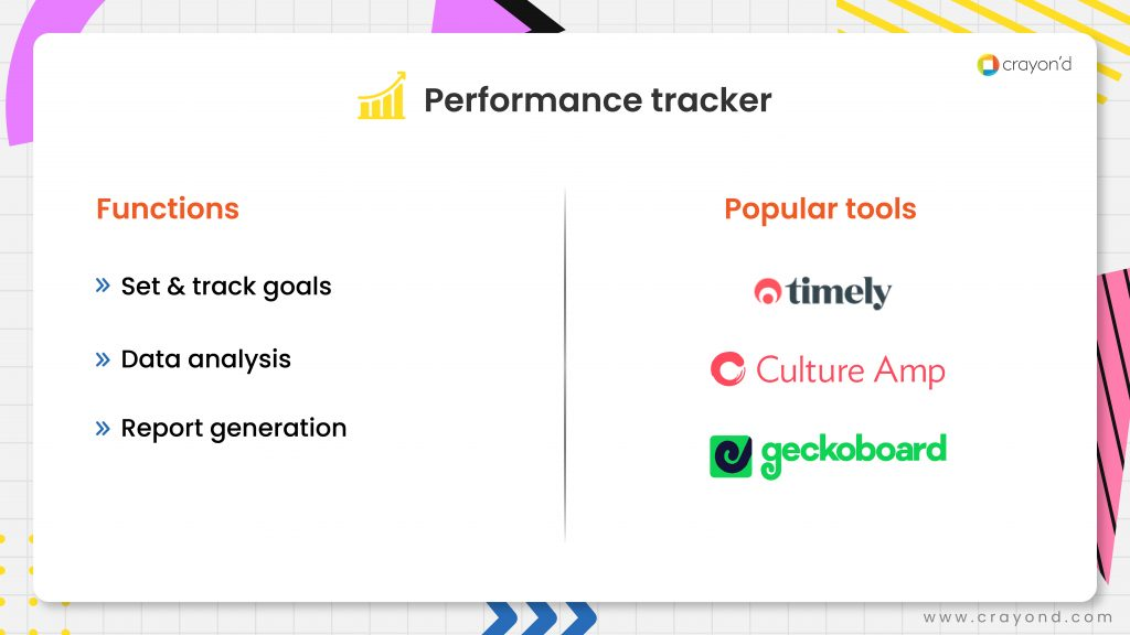 Performance Tracking Tools