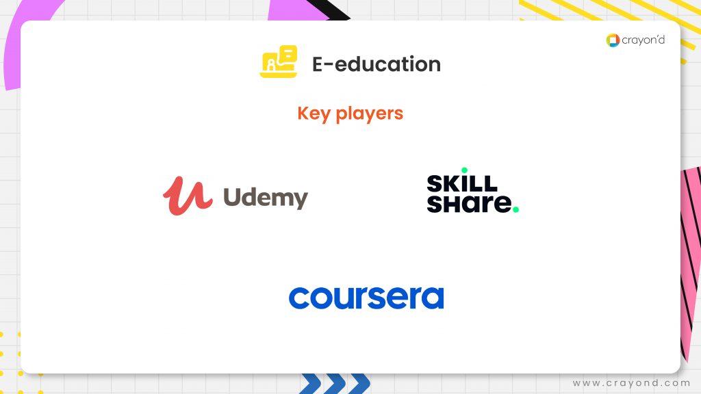 E-education Tools