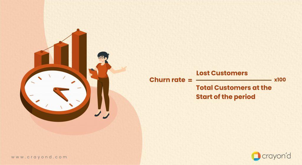 Churn Rate - User Adoption
