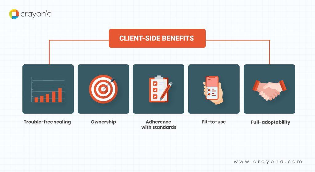 Client-side benefits