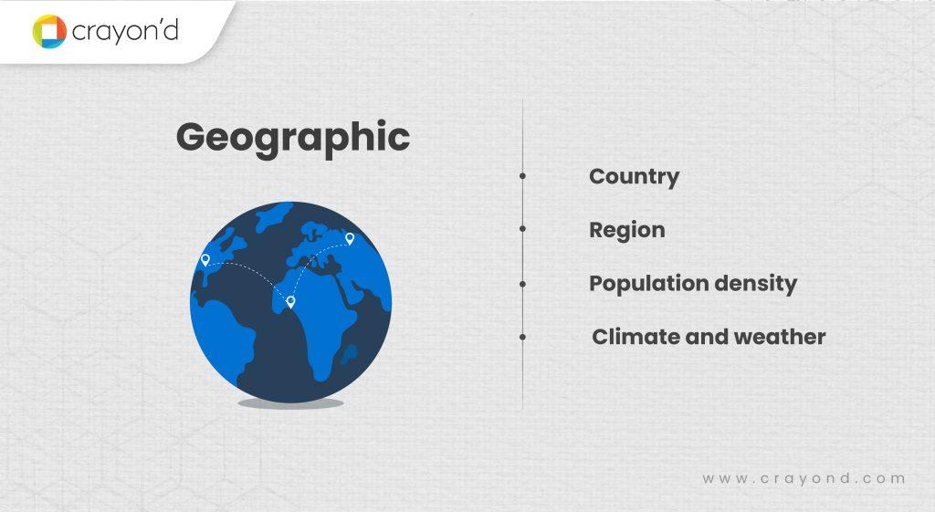 User Segmentation - Geographic