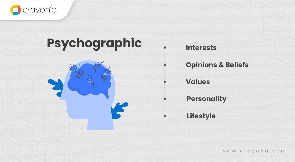 User Segmentation - Psychographic
