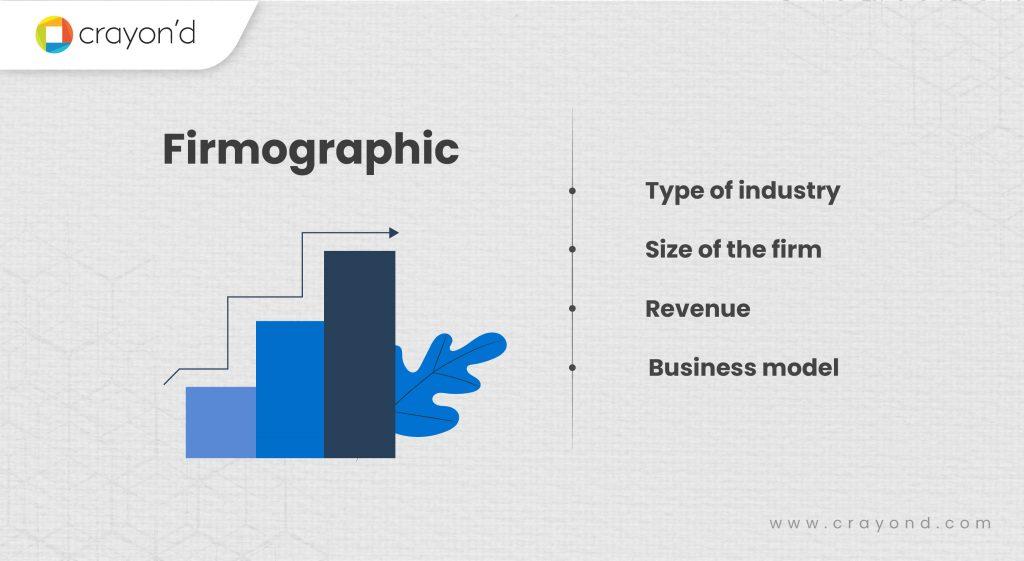 User Segmentation - Firmographic