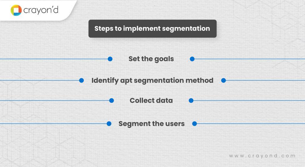 User Segmentation - Steps